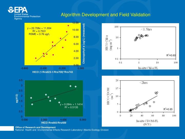 Algorithm Development and Field Validation