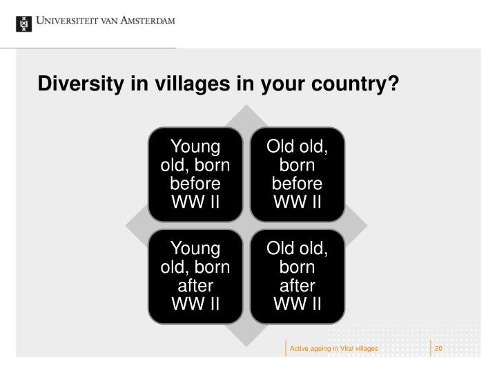 Diversity in villages in your country?