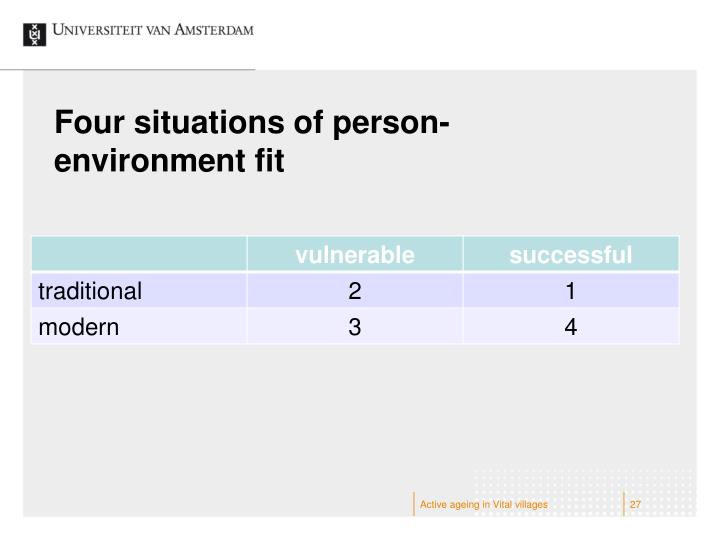 Four situations of person-environment fit