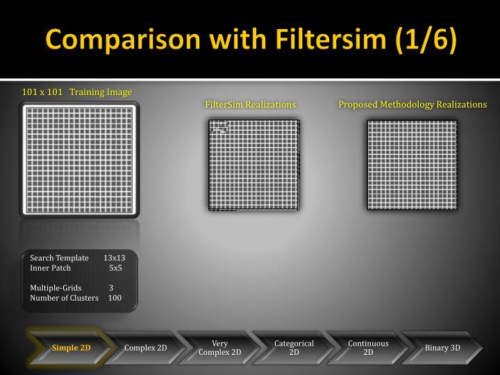 Comparison with Filtersim (1/6)