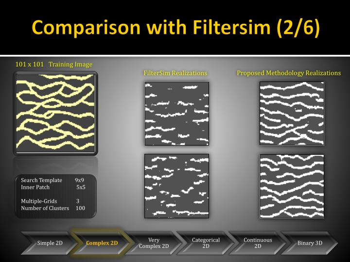 Comparison with Filtersim (2/6)
