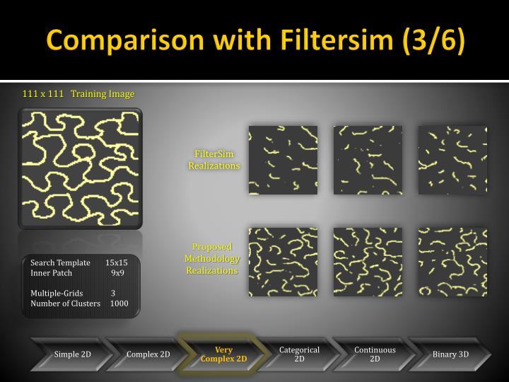 Comparison with Filtersim (3/6)