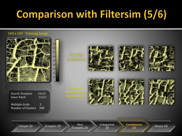 Comparison with Filtersim (5/6)