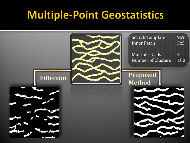 Multiple-Point Geostatistics
