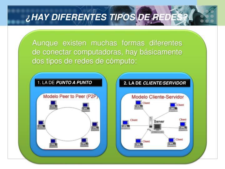 ¿HAY DIFERENTES TIPOS DE REDES?