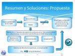 resumen y soluciones propuesta