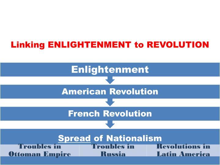 Linking ENLIGHTENMENT to REVOLUTION