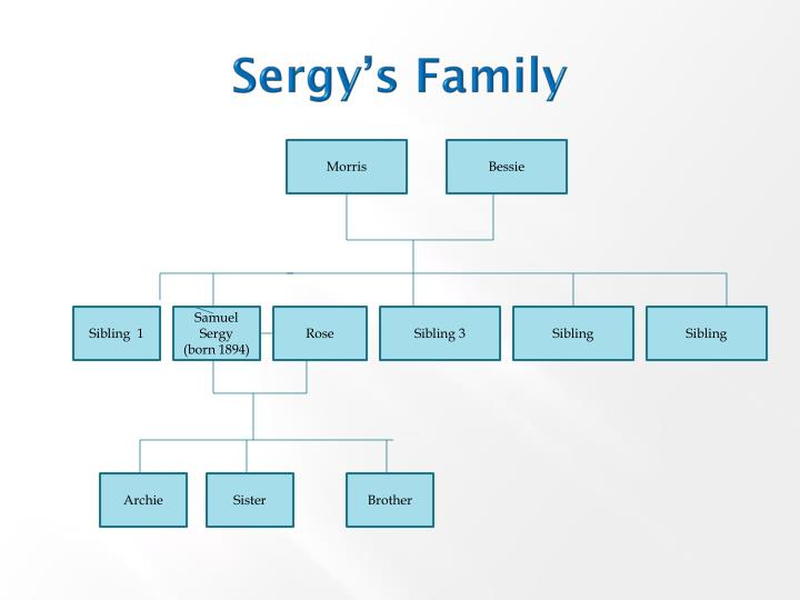 Sergy's