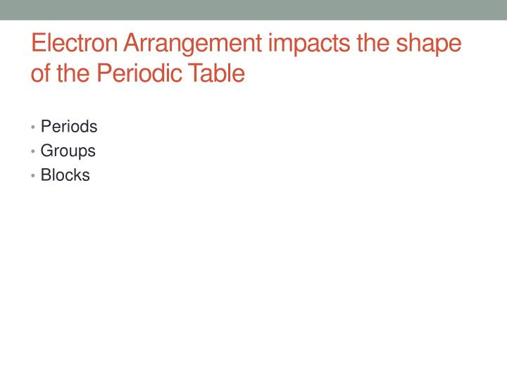 Electron Arrangement impacts the shape of the Periodic Table