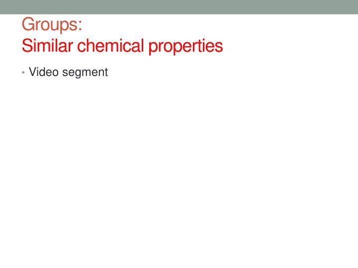 Groups: