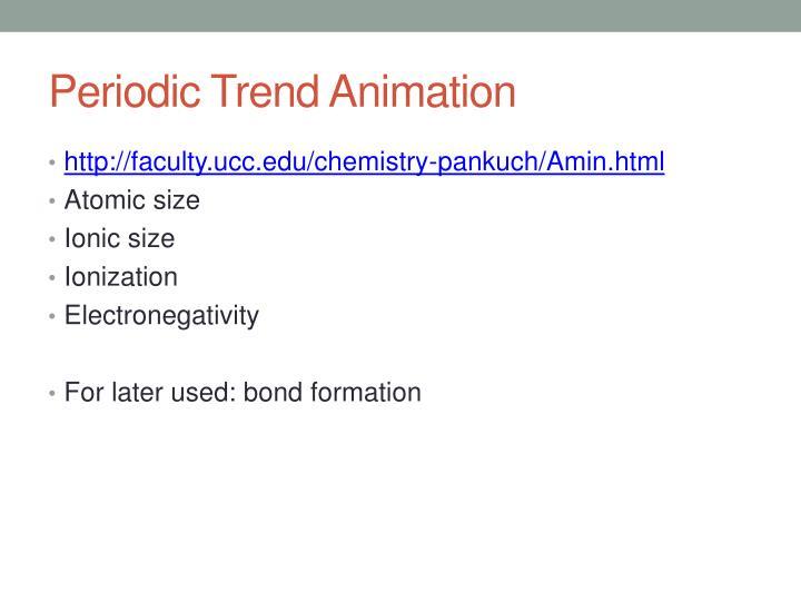 Periodic Trend Animation
