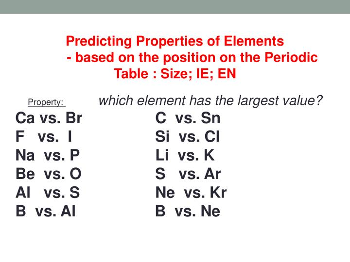Predicting Properties of Elements