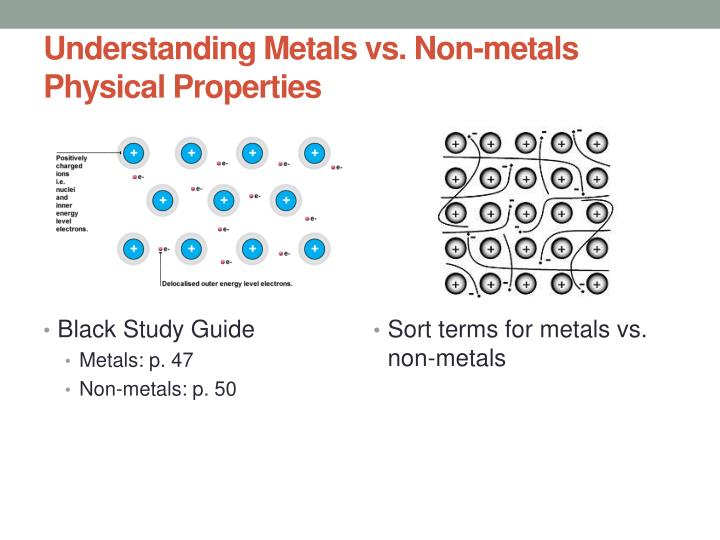 Understanding Metals vs. Non-metals