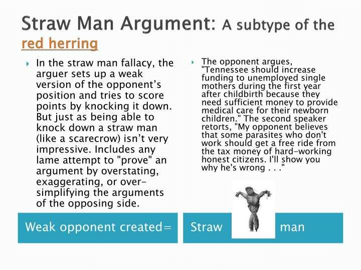 Straw Man Argument: