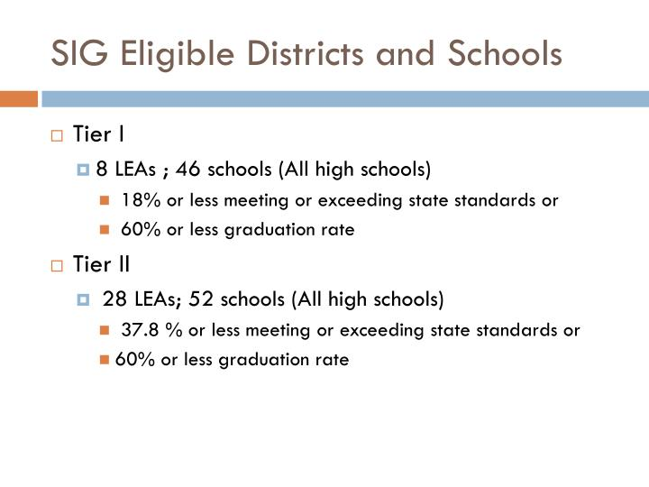 SIG Eligible Districts and Schools