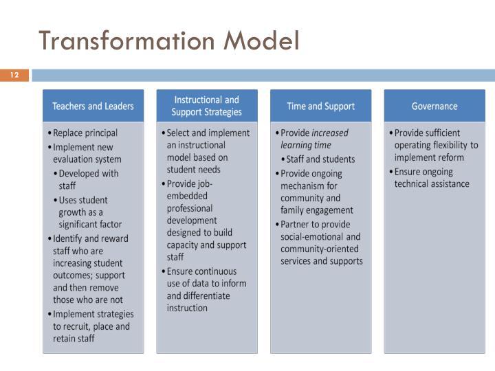 Transformation Model