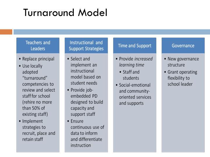 Turnaround Model