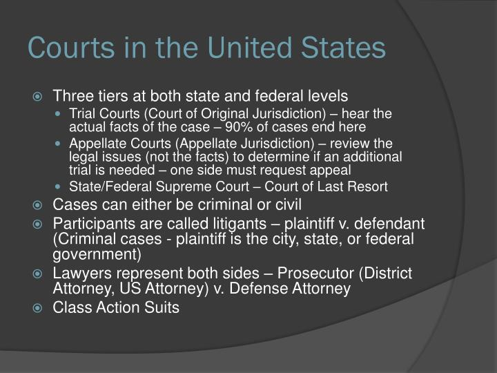 Courts in the United States
