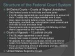 structure of the federal court system