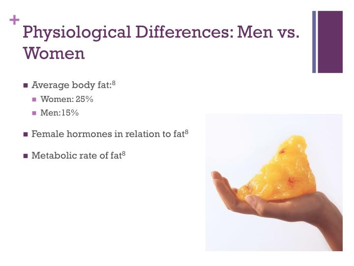 Physiological Differences: Men vs. Women