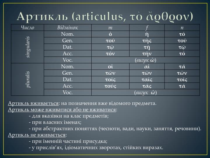 Артикль (