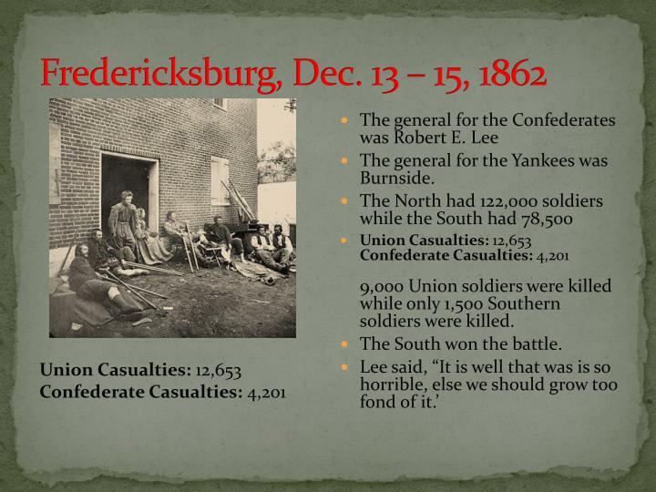 Fredericksburg, Dec. 13 – 15, 1862