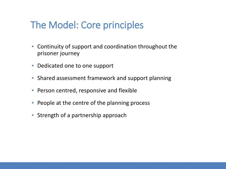 The Model: Core principles