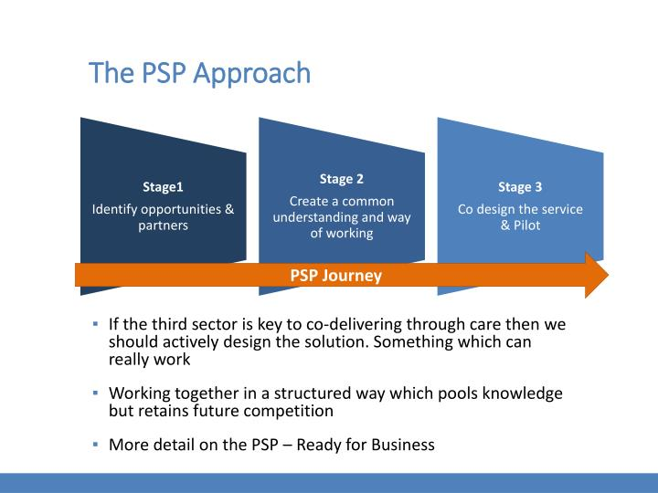 The PSP Approach