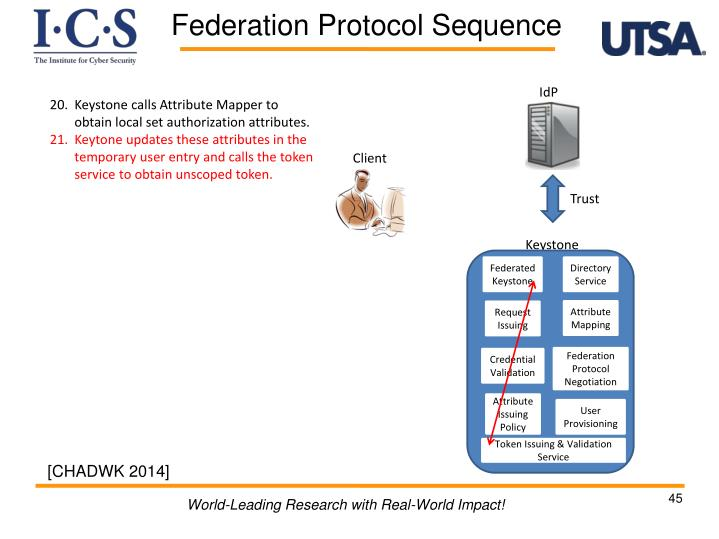 Federation Protocol Sequence