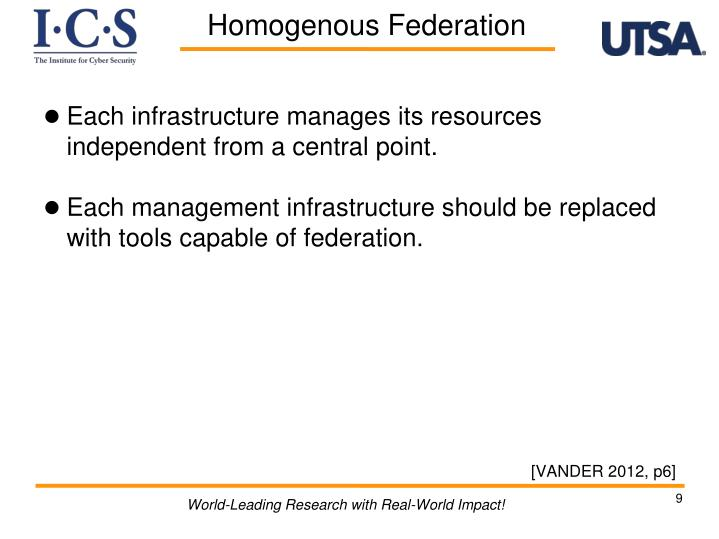 Each infrastructure manages its resources independent from a central point.
