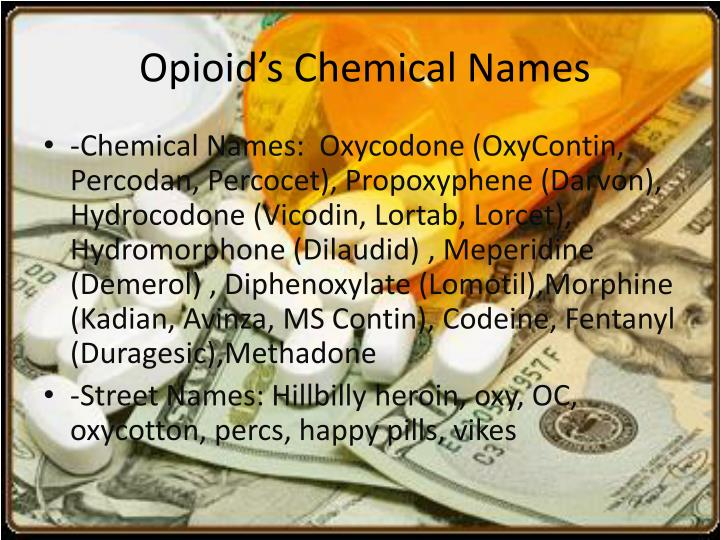 Opioid's Chemical Names