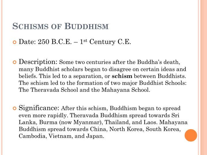 Schisms of Buddhism