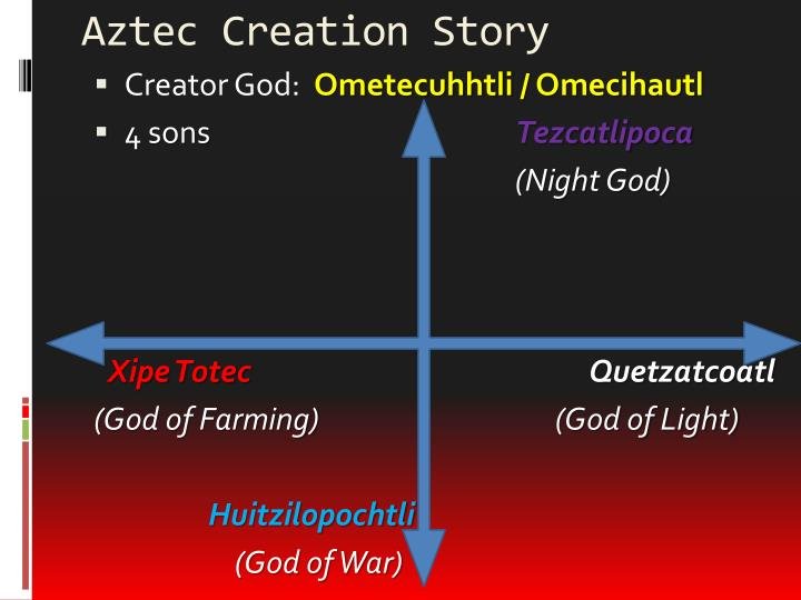 Aztec Creation Story