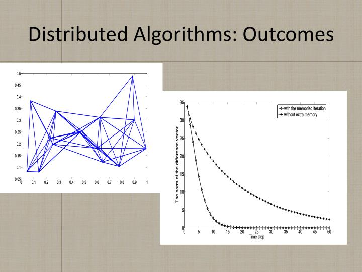 Distributed Algorithms: Outcomes