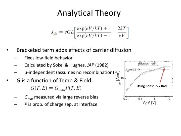 Analytical Theory