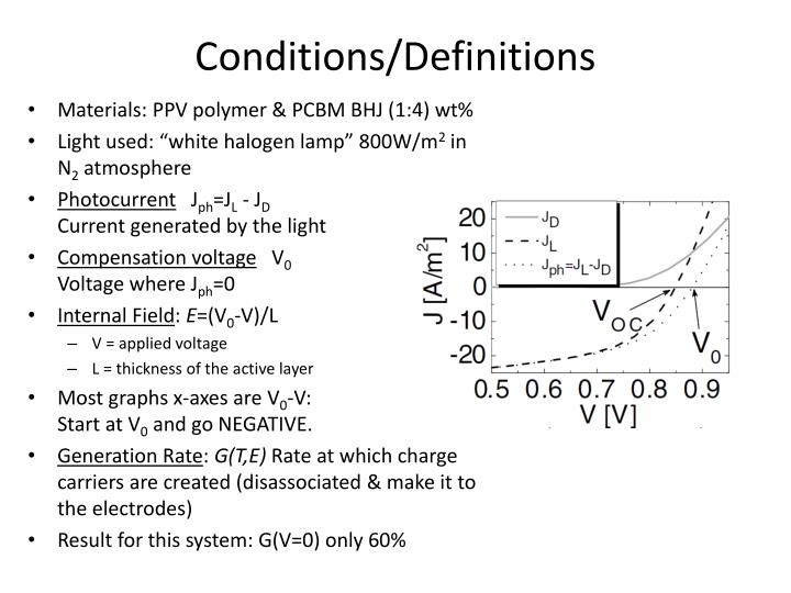 Conditions/Definitions