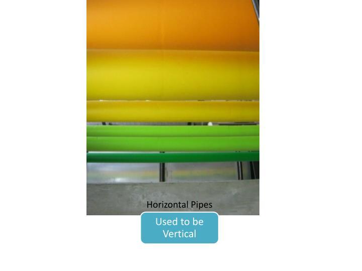 Horizontal Pipes