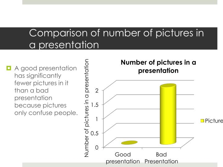 Comparison of number of pictures in a presentation