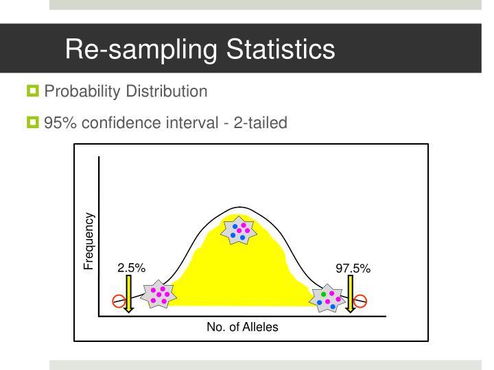 Re-sampling Statistics
