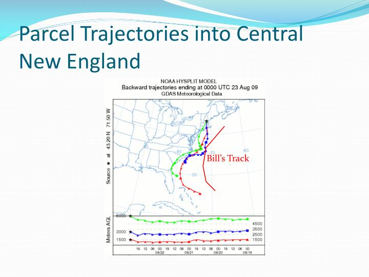 Parcel Trajectories into Central New England