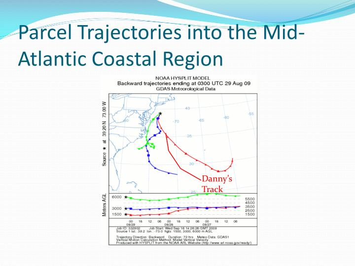 Parcel Trajectories into the Mid-Atlantic Coastal Region