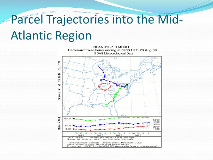 Parcel Trajectories into the Mid-Atlantic Region