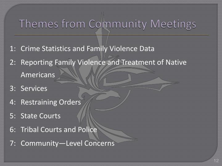 Themes from Community Meetings