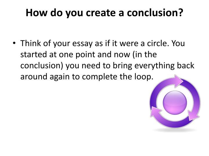 How do you create a conclusion?