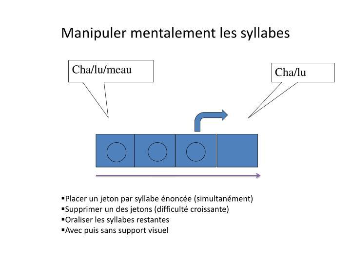 Manipuler mentalement les syllabes