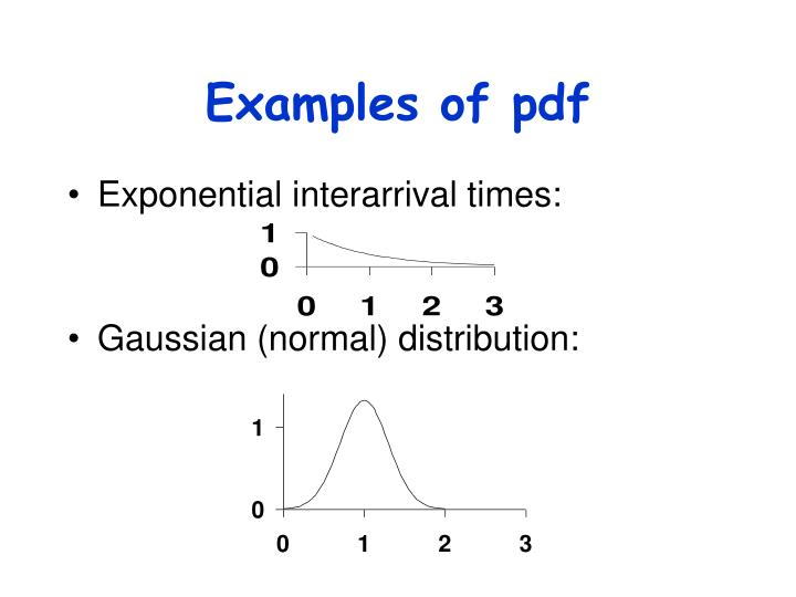 Examples of pdf