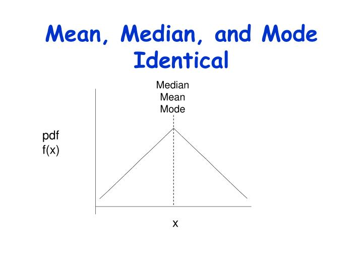 Mean, Median, and Mode Identical