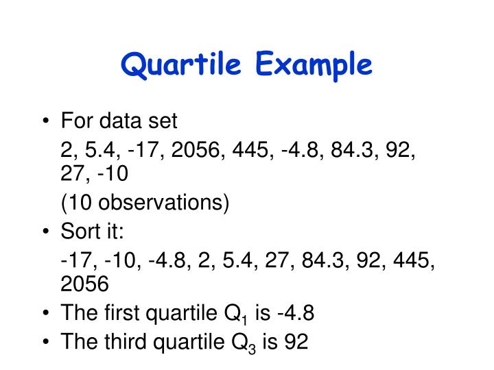 Quartile Example