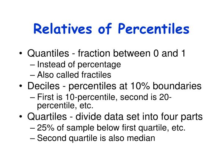 Relatives of Percentiles