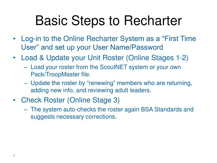 Basic steps to recharter